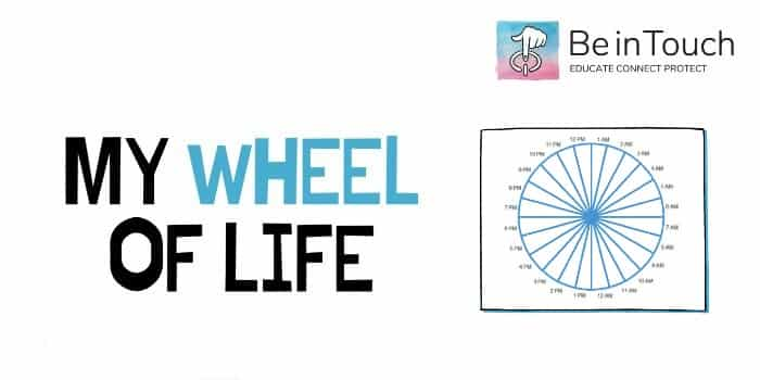 wheel-of-life-blog-featured-image-1-1